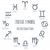 White Zodiac Symbols Vector Set, Collection Of Hand Painted Astrology Signs. Aries, Taurus, Gemini,  poster