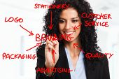 Businesswoman drawing a branding flow chart poster