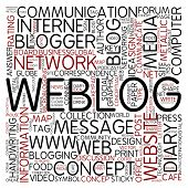 Word cloud - weblog
