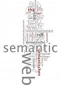 Word cloud - semantic web