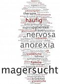 image of anorexia nervosa  - Word cloud  - JPG