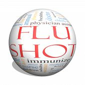 Flu Shot 3D Sphere Word Cloud Concept