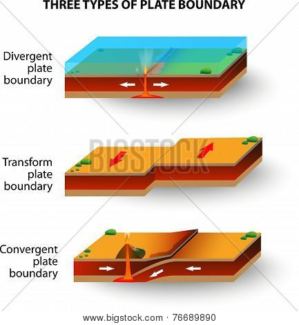 tectonic plate boundaries poster id 76689890. Black Bedroom Furniture Sets. Home Design Ideas