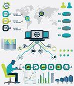 Infographic Of Network Analytics