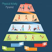 picture of physical education  - Physical activity pyramid lifestyle infographics set with people making sport exercises vector illustration - JPG