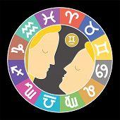 Gemini Zodiac Sign. Aquarius, Libra, Leo, Cancer, Pisces, Virgo, Capricorn, Sagittarius, Aries, Scor poster