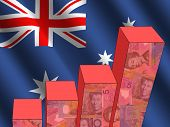 Graph With Australian Flag