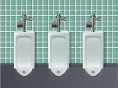 Urinals in a Row