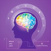Human brain idea geometric infographics design. vector.