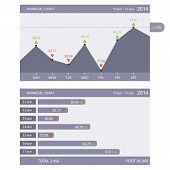 Chart indicators Exchange.