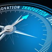 Innovation Word On Compass