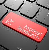 Market Research Keyboard