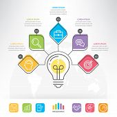 Business Info-graphic For Graphs, Charts, Diagrams. Vector Idea Light Bulb Circle Info-graphic Templ poster