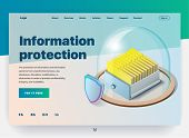 Website Providing The Service Of Information Protection. Concept Of A Landing Page For Information P poster
