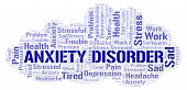 Anxiety Disorder Word Cloud. Wordcloud Made With Text Only. poster