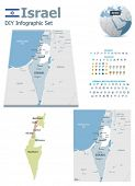 foto of hemisphere  - Israel maps with markers - JPG