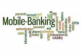 Mobile Banking word cloud on white background.