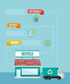 Recycle System Flat Illustration Iinfographics