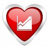 histogram valentine icon stock sign
