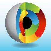 An image of an internal process globe.