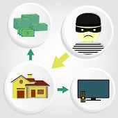 stock photo of stealing  - Diagram with four circular icons showing a thief stealing a house and property assets - JPG