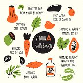 Funny Vector Cartoon Illustration Of Vitamin A Sources And Information About It Benefits. poster