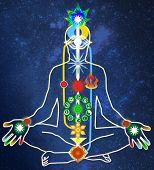 stock photo of kundalini  - scheme of a power body of the person - JPG