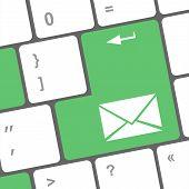 Mail Keyboard Button On Computer Keyboard Key