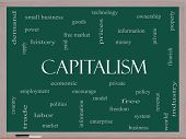 Capitalism Word Cloud Concept On A Blackboard