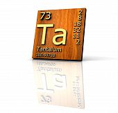 Tantalum Form Periodic Table Of Elements - Wood Board