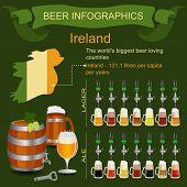 Beer infographics Ireland