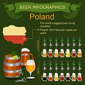 Beer Infographics Poland