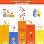 Gymnastics Infographics Set