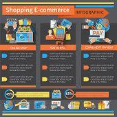 Shopping E-commerce Infographics