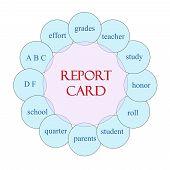 Report Card Circular Word Concept