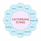 Geothermal Power Circular Word Concept