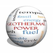 Geothermal Power 3D Sphere Word Cloud Concept