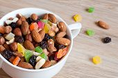 Nuts, Raisins And Candied Fruit