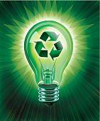 Recycling Idea