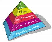 image of food pyramid  - Colorful handmade drawing of Maslows Pyramid with five levels - JPG
