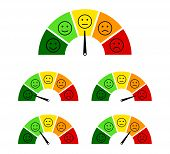 Customer Satisfaction Scale With Smile, Angry Icon. Speedometer Score Feedback Survey Of Client. Gau poster