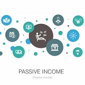 Passive Income Trendy Circle Template With Simple Icons. Contains Such Elements As Affiliate Marketi poster