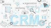 Crm Banner. Customer Relationship Management Concept Background With Conceptuals Keywords. Internet  poster
