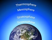 Diagram of Earth's Atmosphere