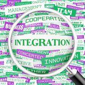 INTEGRATION. Background concept word cloud illustration. Print concept word cloud. Graphic collage.