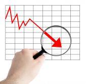 Negative Chart
