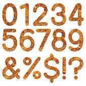 Font Rusty Steel Texture Numeric