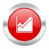 histogram red circle chrome web icon isolated