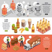 Beer Production Distribution Consumption 3 Isometric Horizontal Website Banners With Brewing Process poster