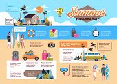 Set Summer Vacation Infographic Shedule Surf Bus Tropical Beach Retro Car Man Woman Surfing Board Vi poster